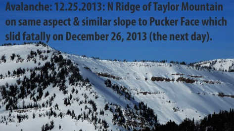 Jackson Hole Avalanche Fatalities December 26 2013