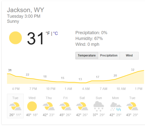 Jackson Wyoming Forecast